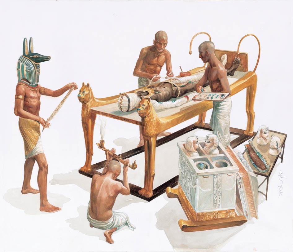 la momificación