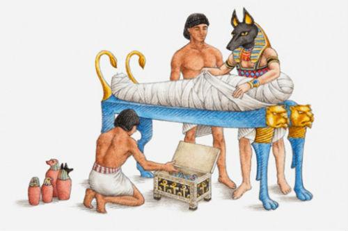 Egipto para niños las momias